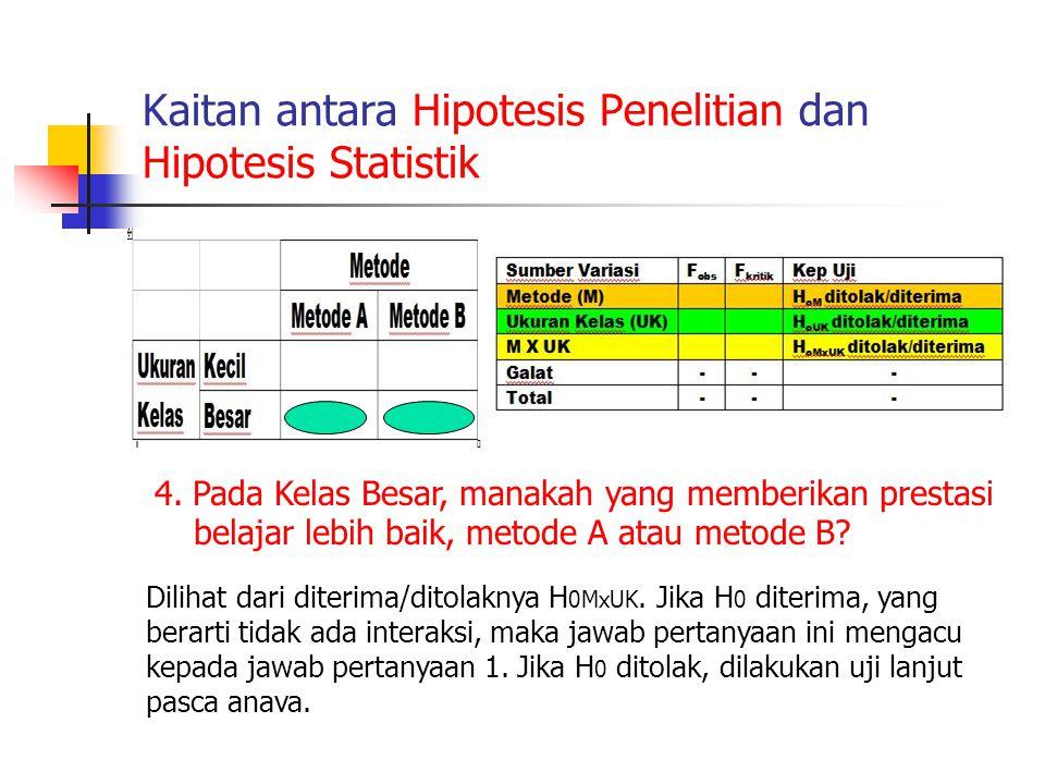 Kaitan antara Hipotesis Penelitian dan Hipotesis Statistik 4. Pada Kelas Besar, manakah yang memberikan prestasi belajar lebih baik, metode A atau met