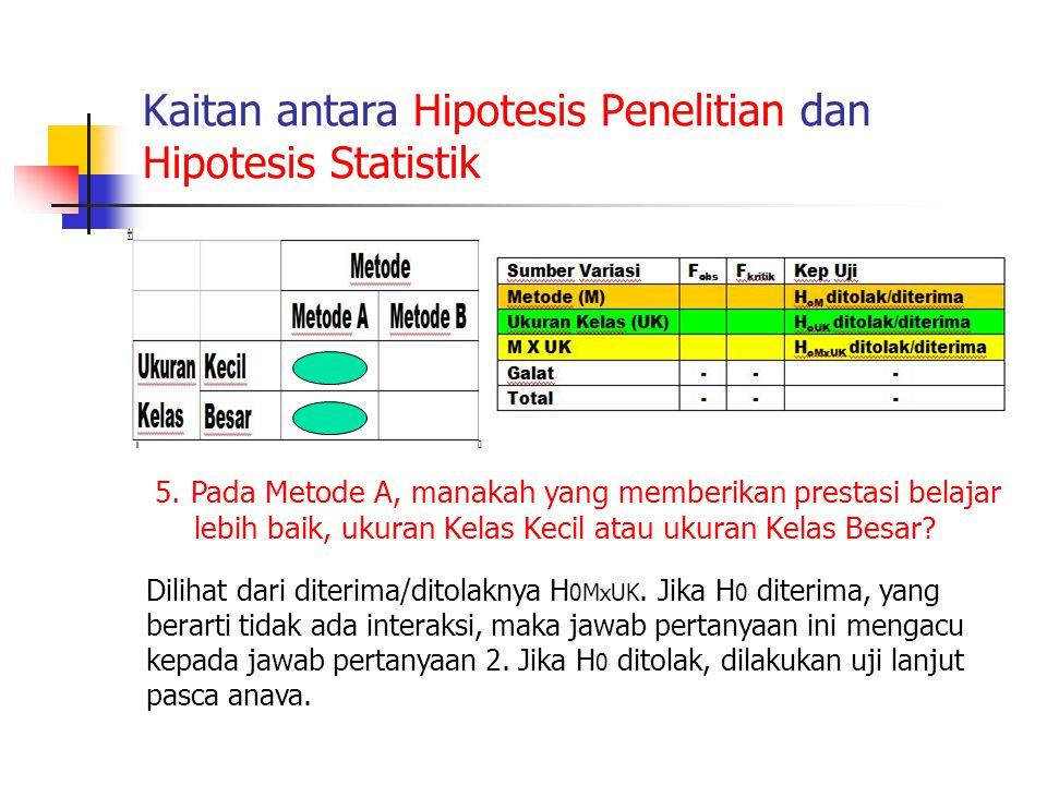 Kaitan antara Hipotesis Penelitian dan Hipotesis Statistik 5. Pada Metode A, manakah yang memberikan prestasi belajar lebih baik, ukuran Kelas Kecil a