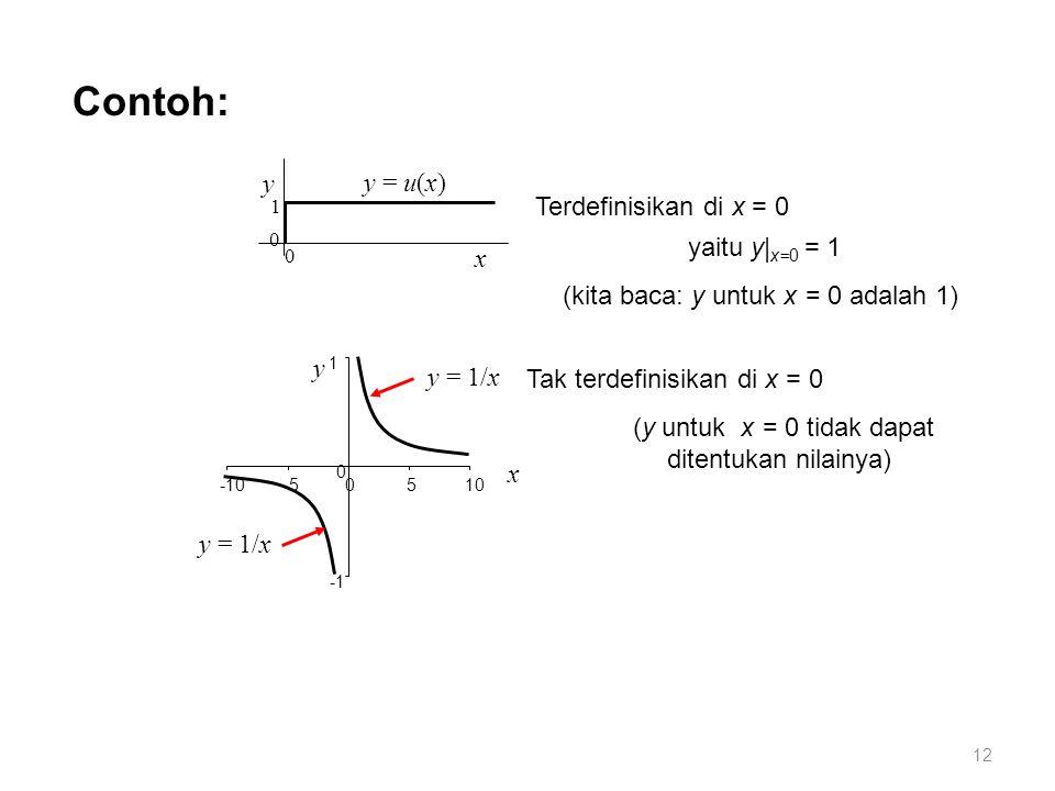 Contoh: y = 1/x y x 0 1 -10 -5 0510 Tak terdefinisikan di x = 0 y = u(x) 1 y x 0 0 Terdefinisikan di x = 0 yaitu y| x=0 = 1 (kita baca: y untuk x = 0 adalah 1) (y untuk x = 0 tidak dapat ditentukan nilainya) 12