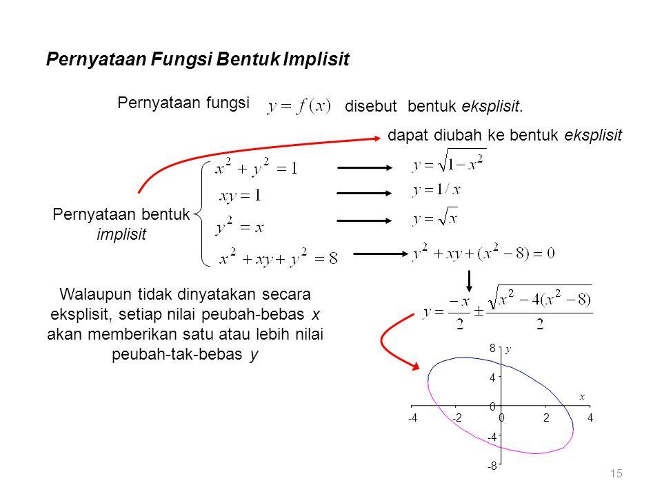 Pernyataan Fungsi Bentuk Implisit Pernyataan fungsi Pernyataan bentuk implisit Walaupun tidak dinyatakan secara eksplisit, setiap nilai peubah-bebas x akan memberikan satu atau lebih nilai peubah-tak-bebas y dapat diubah ke bentuk eksplisit disebut bentuk eksplisit.