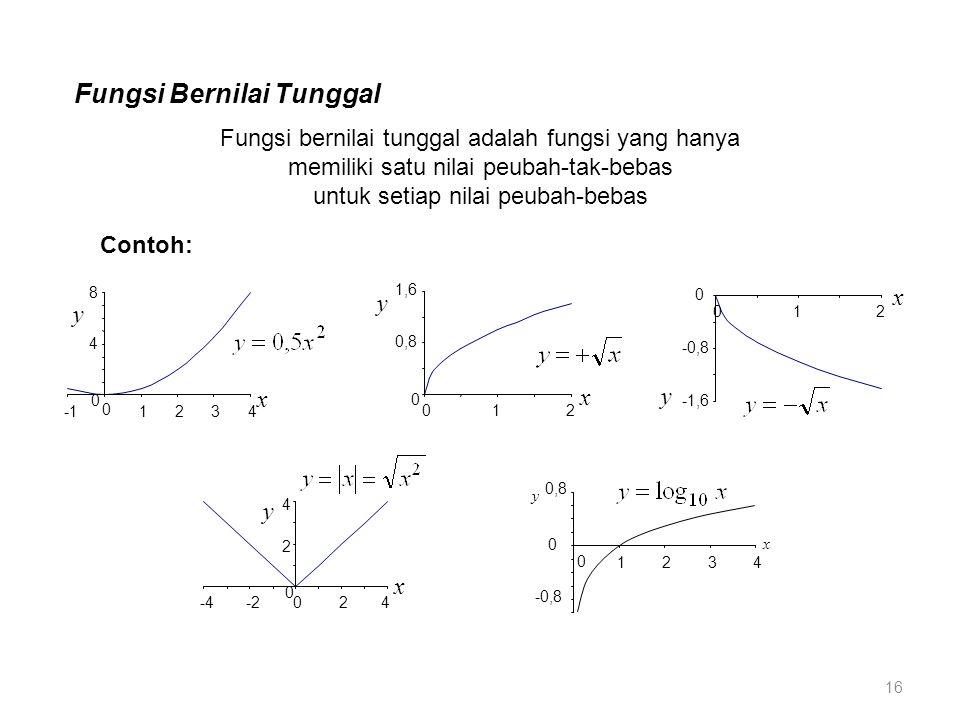 Fungsi Bernilai Tunggal Fungsi bernilai tunggal adalah fungsi yang hanya memiliki satu nilai peubah-tak-bebas untuk setiap nilai peubah-bebas 0 4 8 0 1234 x y 0 0,8 1,6 012 x y -1,6 -0,8 0 012 x y 0 0,8 0 1234 x y 0 2 4 -4-2024 x y Contoh: 16