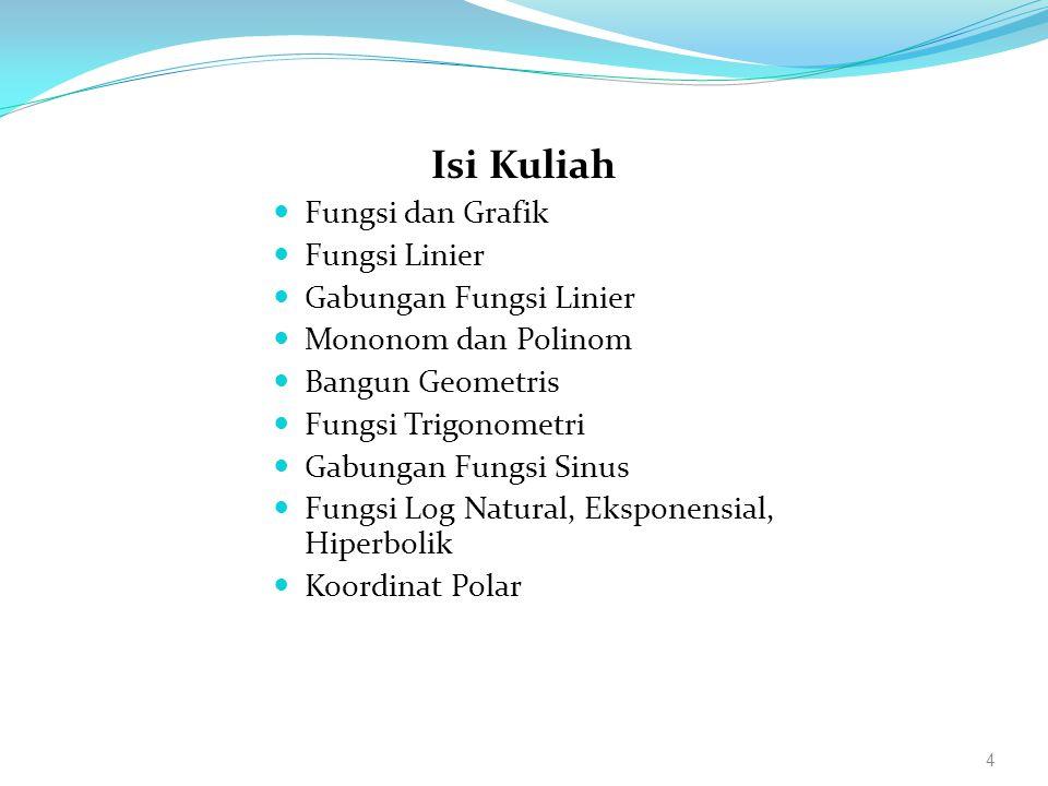Isi Kuliah  Fungsi dan Grafik  Fungsi Linier  Gabungan Fungsi Linier  Mononom dan Polinom  Bangun Geometris  Fungsi Trigonometri  Gabungan Fungsi Sinus  Fungsi Log Natural, Eksponensial, Hiperbolik  Koordinat Polar 4