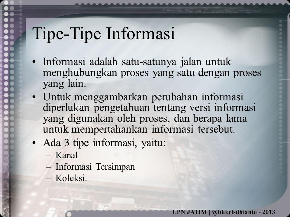 UPN JATIM | @bhkrisdhianto - 2013 Tipe-Tipe Informasi •Informasi adalah satu-satunya jalan untuk menghubungkan proses yang satu dengan proses yang lain.