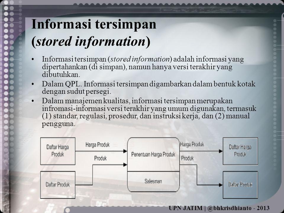 UPN JATIM | @bhkrisdhianto - 2013 Informasi tersimpan (stored information) •Informasi tersimpan (stored information) adalah informasi yang dipertahankan (di simpan), namun hanya versi terakhir yang dibutuhkan.