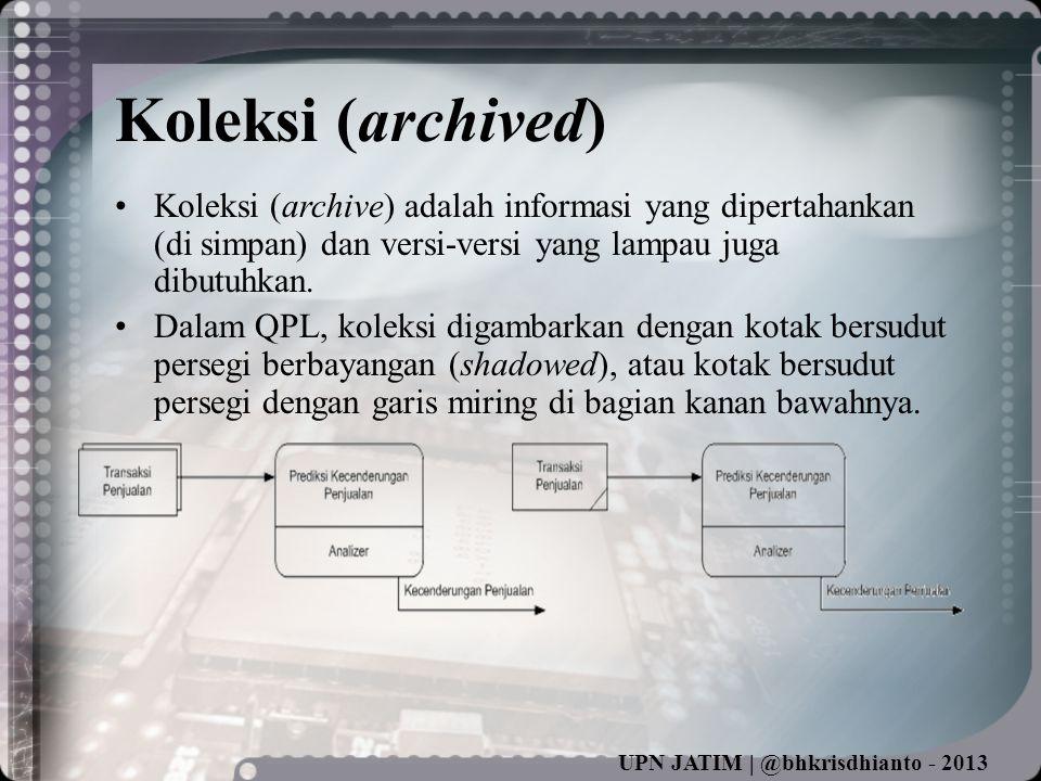 UPN JATIM | @bhkrisdhianto - 2013 Koleksi (archived) •Koleksi (archive) adalah informasi yang dipertahankan (di simpan) dan versi-versi yang lampau juga dibutuhkan.