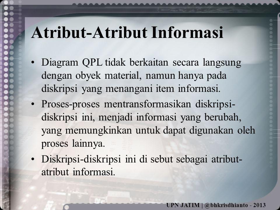 UPN JATIM | @bhkrisdhianto - 2013 Atribut-Atribut Informasi •Diagram QPL tidak berkaitan secara langsung dengan obyek material, namun hanya pada diskripsi yang menangani item informasi.