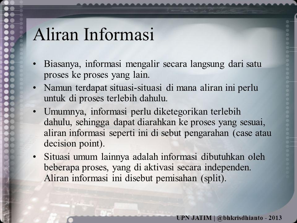 UPN JATIM | @bhkrisdhianto - 2013 Pengarahan (case) •Dalam konstruksi pengarahan, sebuah garis informasi tunggal memasuki simbol pengarahan, namun beberapa garis informasi keluar daripadanya.