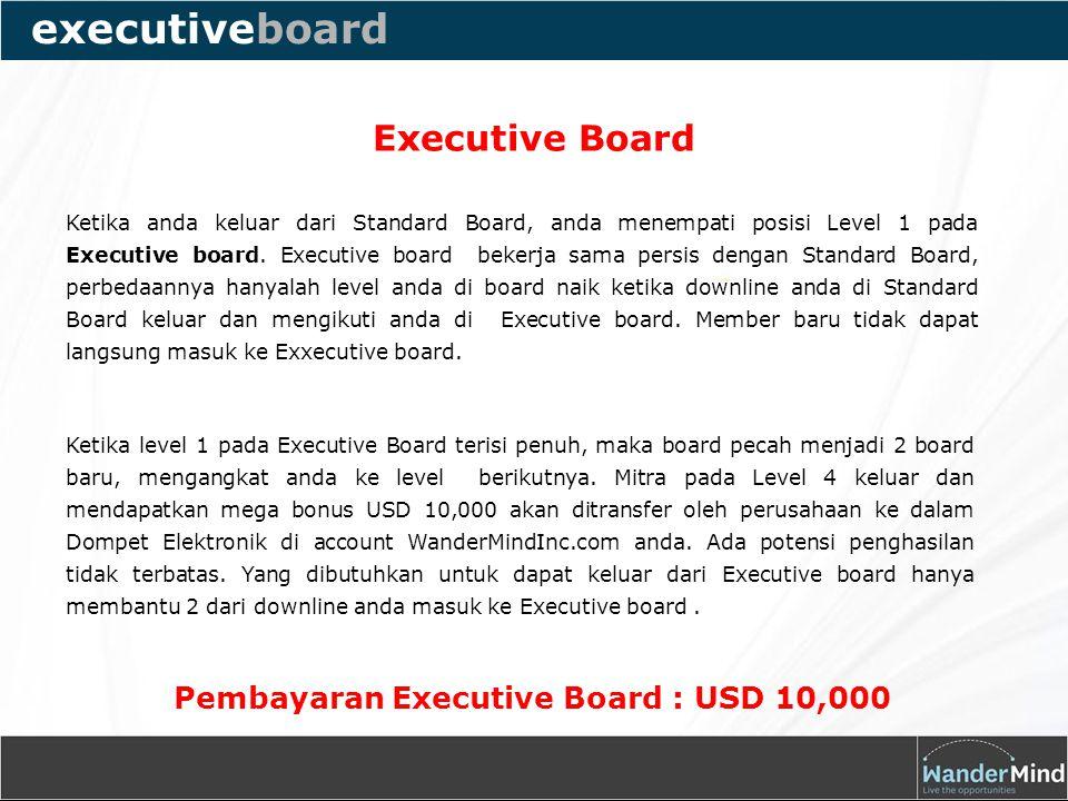 Member yang keluar dari Standard Board akan masuk ke Executive Board pada Level 1 dari sini Level 4 Level 2 Level 3 level 1 USD 10,000 ditransfer ke dalam Dompet Elektronik Anda executiveboard Masuk dari sini Re-Entry ke Level 1 Standard Board