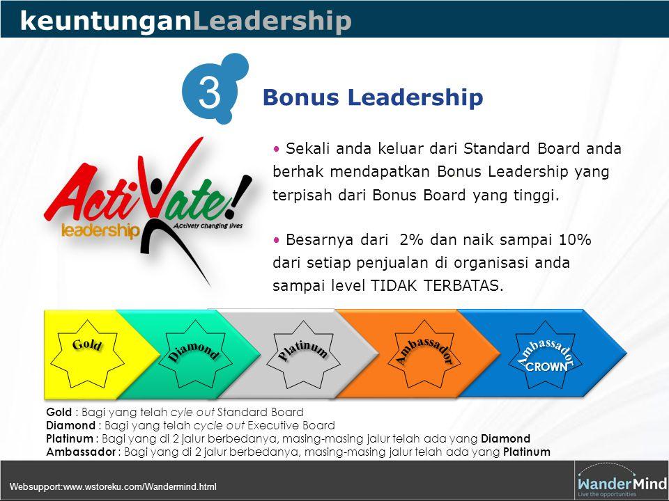 • Sekali anda keluar dari Standard Board anda berhak mendapatkan Bonus Leadership yang terpisah dari Bonus Board yang tinggi.