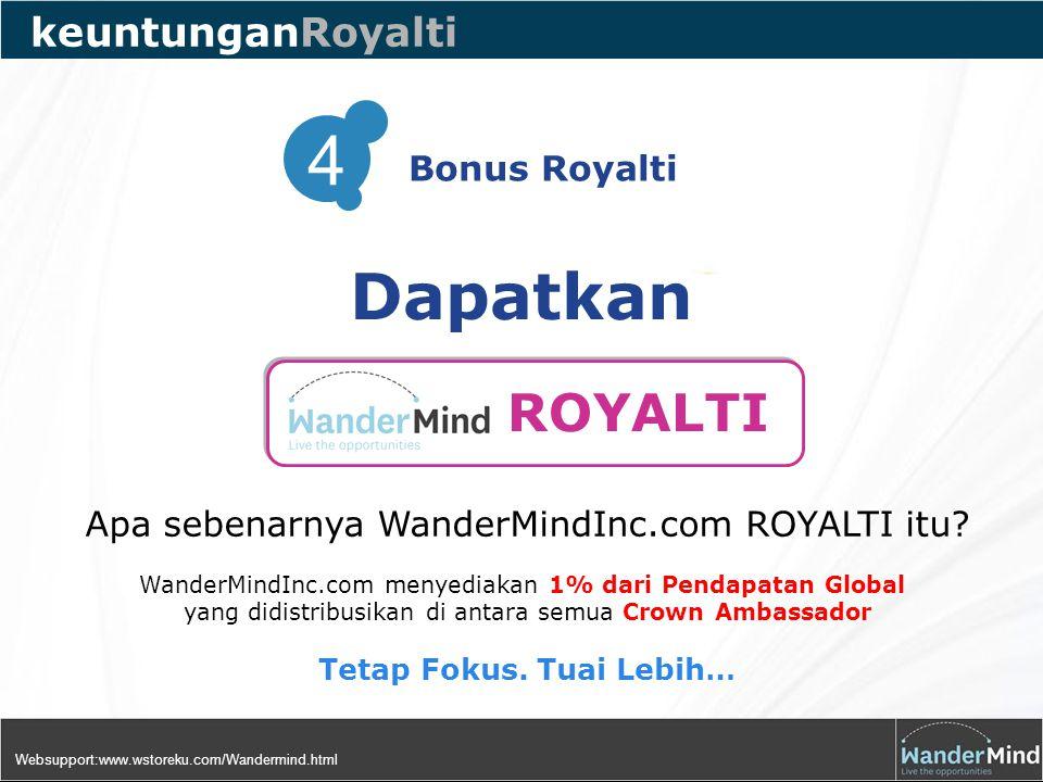 keuntunganRoyalti Bonus Royalti 4 ROYALTI Apa sebenarnya WanderMindInc.com ROYALTI itu.