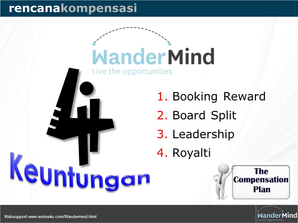 1. Booking Reward 2. Board Split 3. Leadership 4.