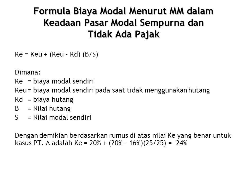 Formula Biaya Modal Menurut MM dalam Keadaan Pasar Modal Sempurna dan Tidak Ada Pajak Ke = Keu + (Keu – Kd) (B/S) Dimana: Ke = biaya modal sendiri Keu