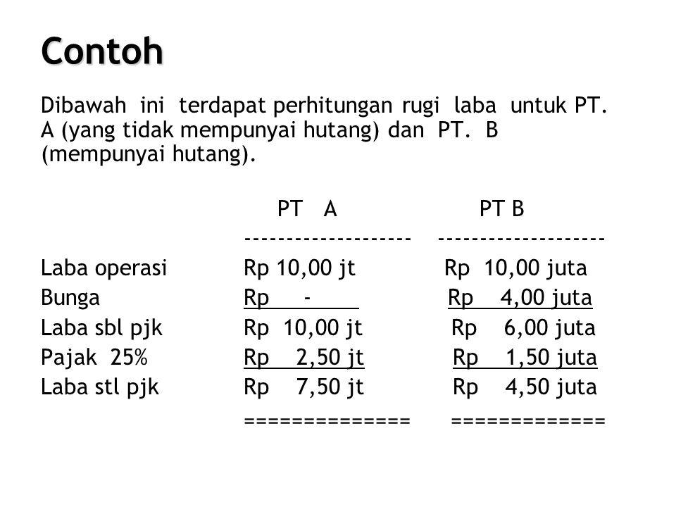 Contoh Dibawah ini terdapat perhitungan rugi laba untuk PT. A (yang tidak mempunyai hutang) dan PT. B (mempunyai hutang). PT A PT B ------------------