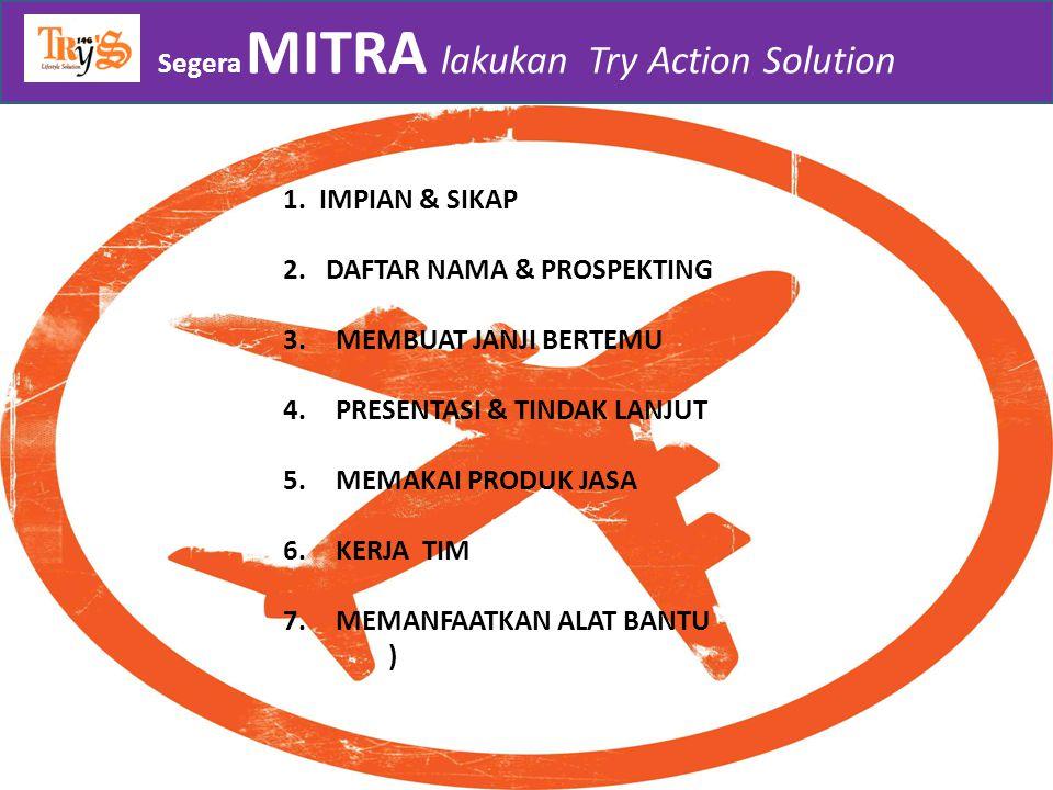 Segera MITRA lakukan Try Action Solution 1. IMPIAN & SIKAP 2. DAFTAR NAMA & PROSPEKTING 3.MEMBUAT JANJI BERTEMU 4.PRESENTASI & TINDAK LANJUT 5.MEMAKAI