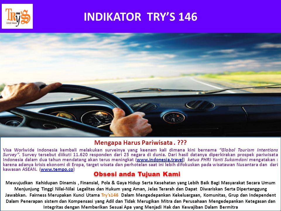 """INDIKATOR TRY'S 146 Mengapa Harus Pariwisata. ??? Visa Worlwide Indonesia kembali melakukan surveinya yang keenam kali dimana kini bernama """"Global Tou"""