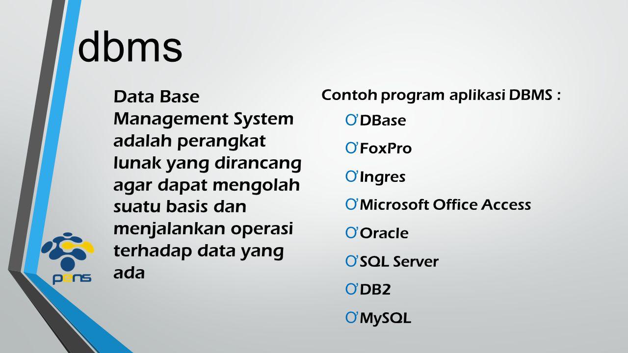 dbms Data Base Management System adalah perangkat lunak yang dirancang agar dapat mengolah suatu basis dan menjalankan operasi terhadap data yang ada