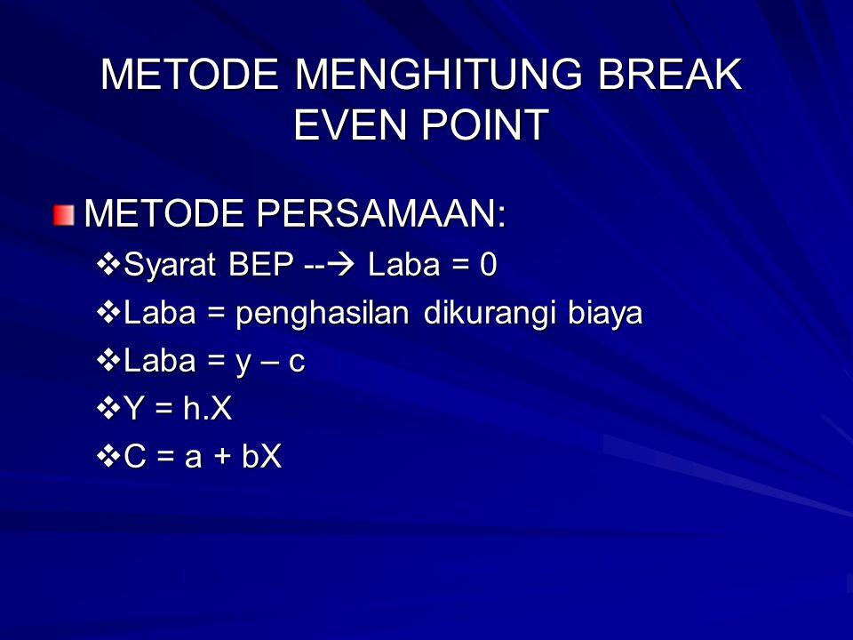 METODE MENGHITUNG BREAK EVEN POINT METODE PERSAMAAN:  Syarat BEP --  Laba = 0  Laba = penghasilan dikurangi biaya  Laba = y – c  Y = h.X  C = a