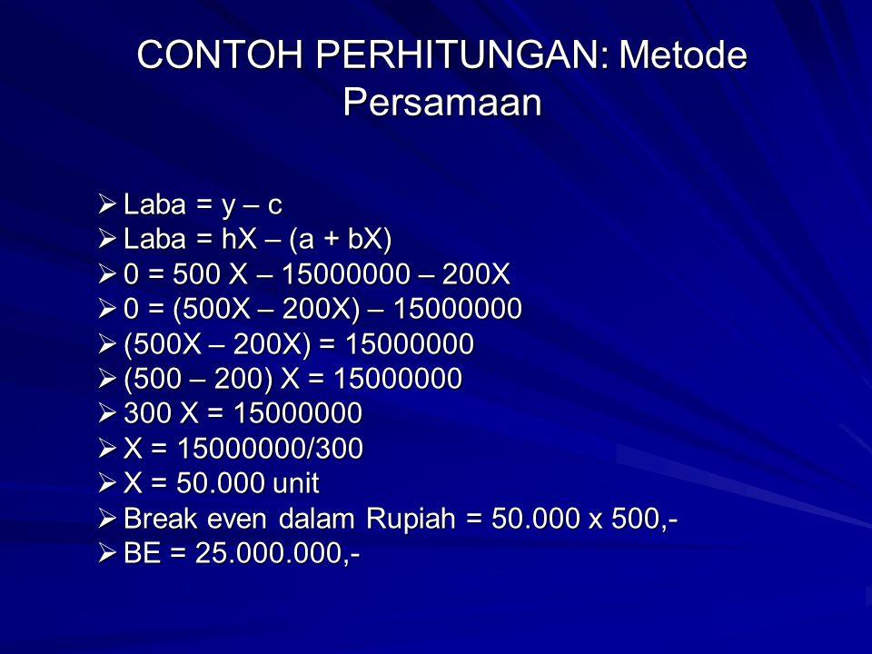 CONTOH PERHITUNGAN: Metode Persamaan  Laba = y – c  Laba = hX – (a + bX)  0 = 500 X – 15000000 – 200X  0 = (500X – 200X) – 15000000  (500X – 200X