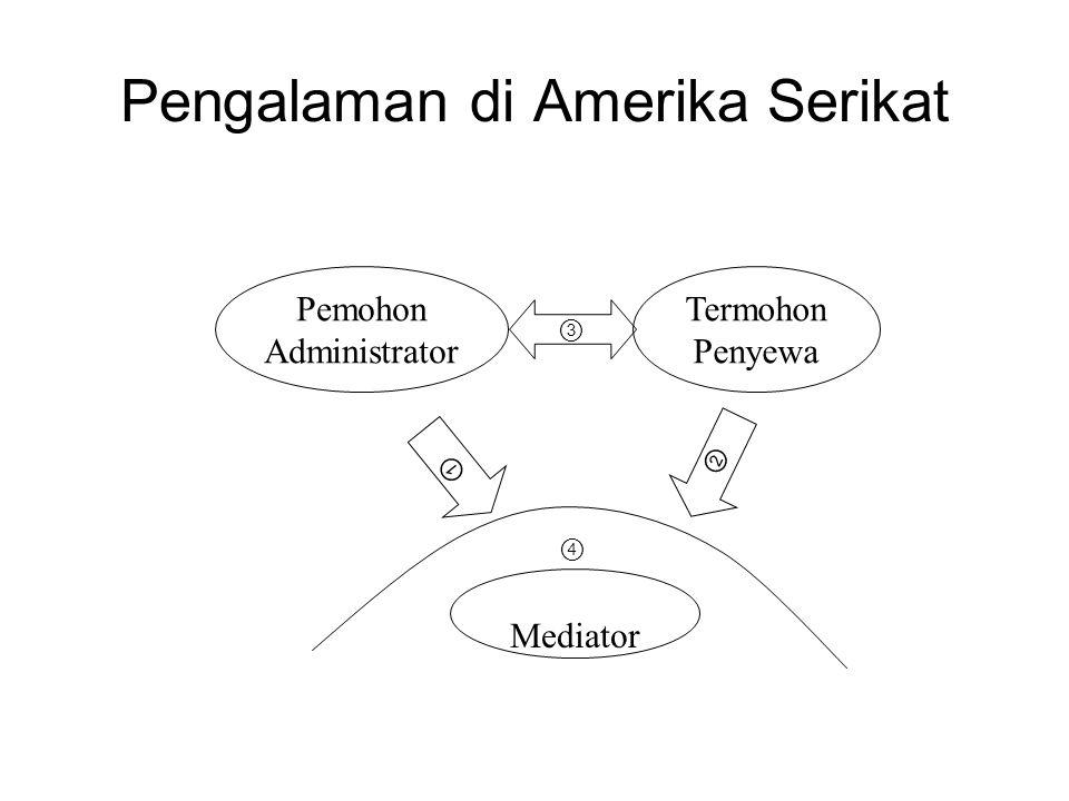 Pengalaman di Amerika Serikat Pemohon Administrator Termohon Penyewa Mediator ③ ④