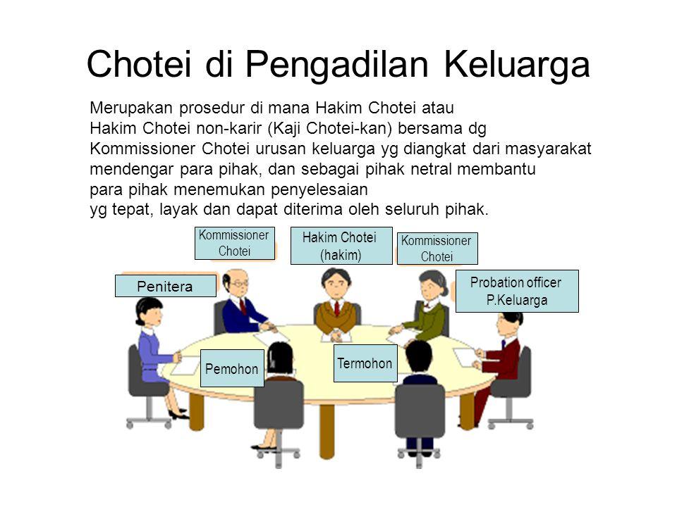Chotei di Pengadilan Keluarga Merupakan prosedur di mana Hakim Chotei atau Hakim Chotei non-karir (Kaji Chotei-kan) bersama dg Kommissioner Chotei uru