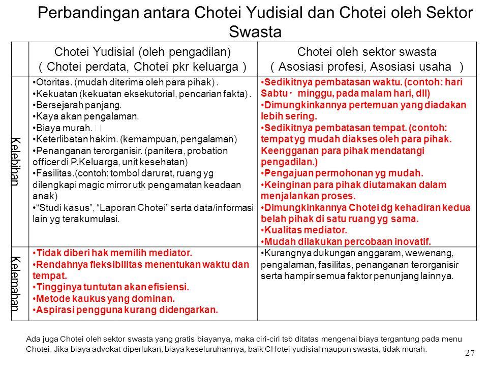 27 Chotei Yudisial (oleh pengadilan) ( Chotei perdata, Chotei pkr keluarga ) Chotei oleh sektor swasta ( Asosiasi profesi, Asosiasi usaha ) Kelebihan