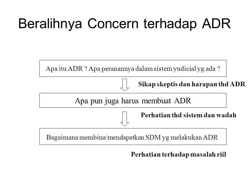 Beralihnya Concern terhadap ADR Apa itu ADR ? Apa peranannya dalam sistem yudicial yg ada ? Apa pun juga harus membuat ADR Bagaimana membina/mendapatk