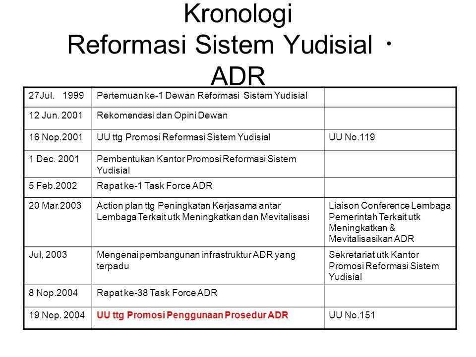 Kronologi Reformasi Sistem Yudisial ・ ADR 27Jul. 1999 Pertemuan ke-1 Dewan Reformasi Sistem Yudisial 12 Jun. 2001Rekomendasi dan Opini Dewan 16 Nop,20