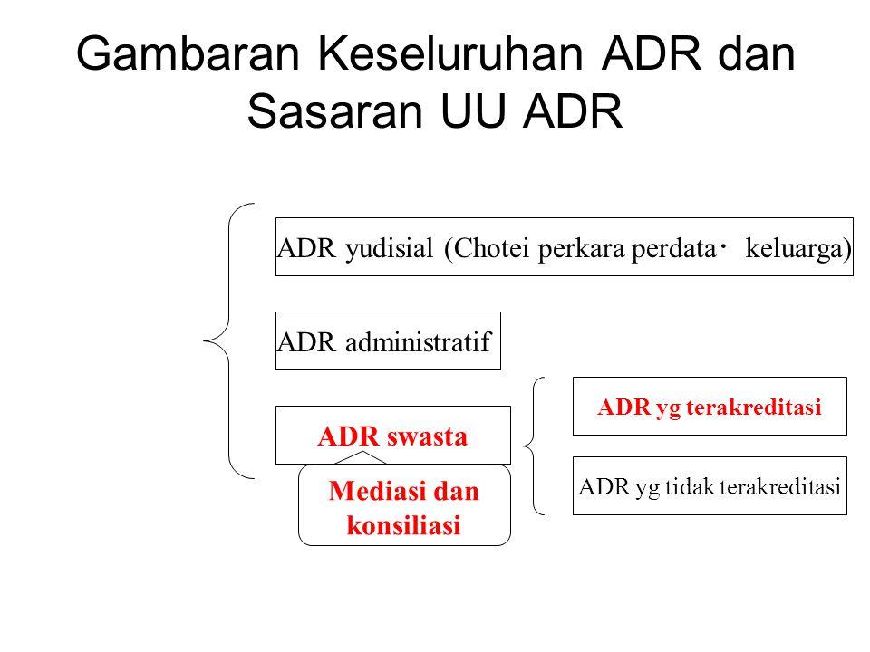 Gambaran Keseluruhan ADR dan Sasaran UU ADR ADR yudisial (Chotei perkara perdata ・ keluarga) ADR administratif ADR swasta ADR yg terakreditasi ADR yg