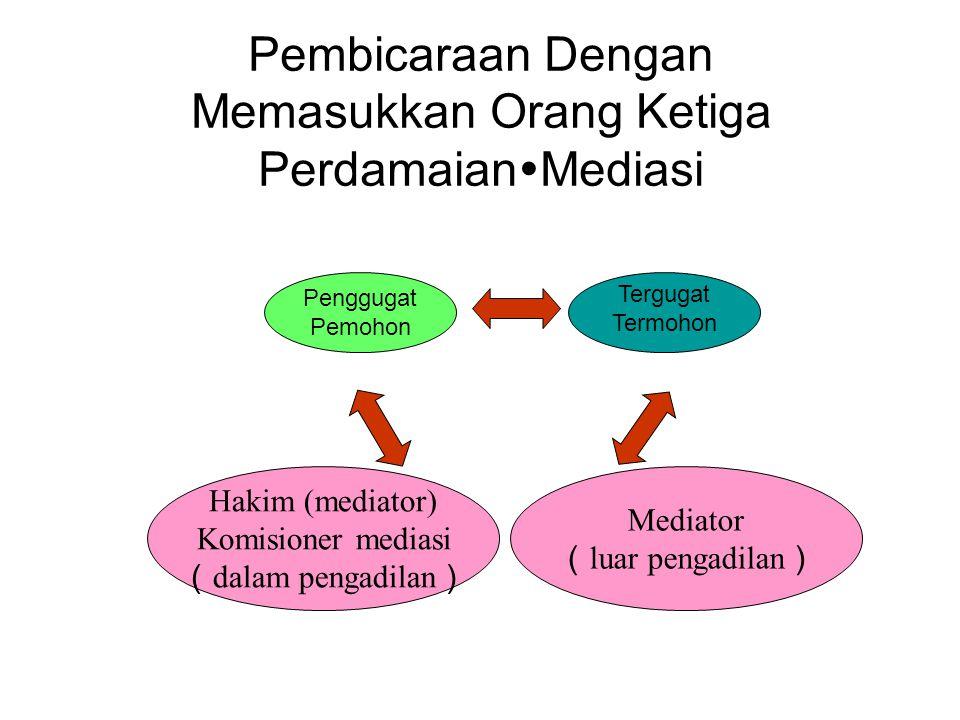 Penggugat Pemohon Tergugat Termohon Hakim (mediator) Komisioner mediasi ( dalam pengadilan ) Mediator ( luar pengadilan ) Pembicaraan Dengan Memasukka