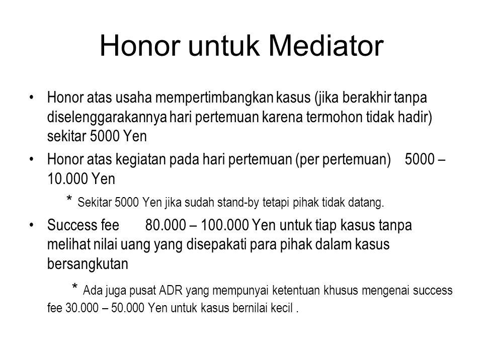 Honor untuk Mediator •Honor atas usaha mempertimbangkan kasus (jika berakhir tanpa diselenggarakannya hari pertemuan karena termohon tidak hadir) seki