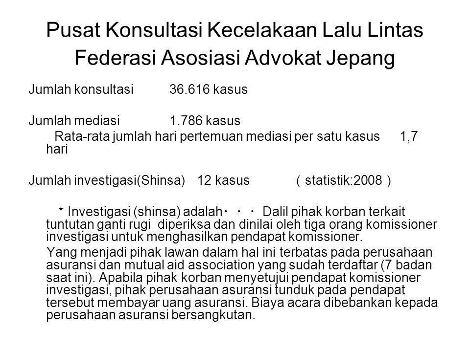 Pusat Konsultasi Kecelakaan Lalu Lintas Federasi Asosiasi Advokat Jepang Jumlah konsultasi 36.616 kasus Jumlah mediasi 1.786 kasus Rata-rata jumlah ha