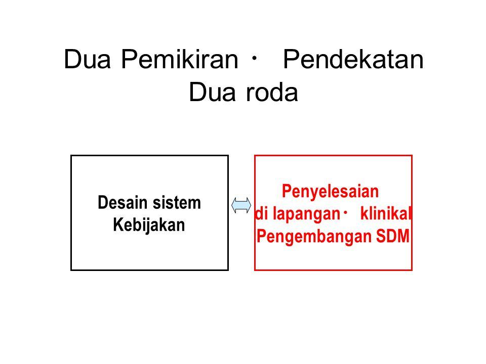 Dua Pemikiran ・ Pendekatan Dua roda Desain sistem Kebijakan Penyelesaian di lapangan ・ klinikal Pengembangan SDM