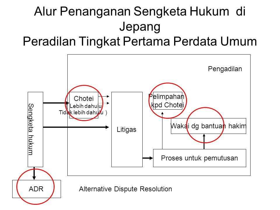 Fleksibilitas Wakai oleh Hakim (Upaya Wakai) Pasal 89 UU Pengadilan, pada tahapan litigasi apa pun, dapat mengupayakan Wakai, atau dapat membuat commisioned judge atau entrusted judge mengupayakan Wakai.