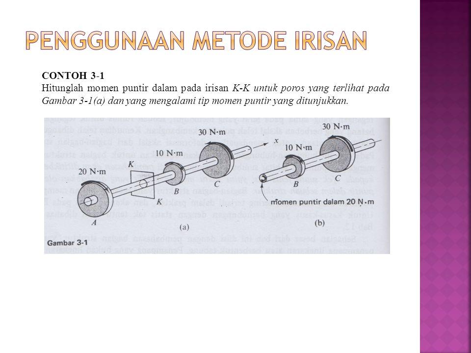 CONTOH 3-1 Hitunglah momen puntir dalam pada irisan K-K untuk poros yang terlihat pada Gambar 3-1(a) dan yang mengalami tip momen puntir yang ditunjuk