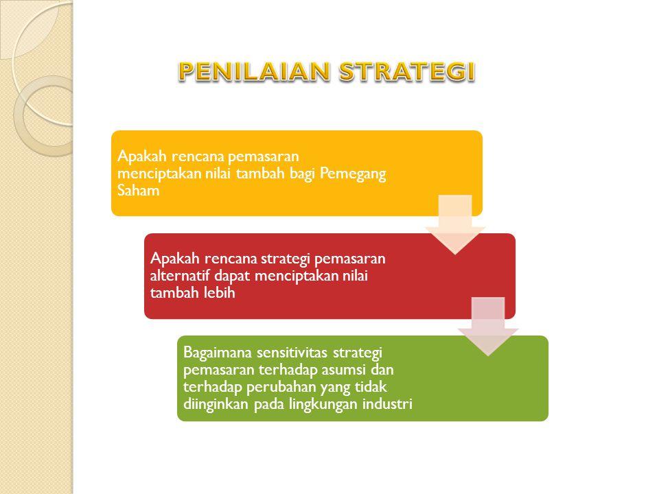 Apakah rencana pemasaran menciptakan nilai tambah bagi Pemegang Saham Apakah rencana strategi pemasaran alternatif dapat menciptakan nilai tambah lebih Bagaimana sensitivitas strategi pemasaran terhadap asumsi dan terhadap perubahan yang tidak diinginkan pada lingkungan industri