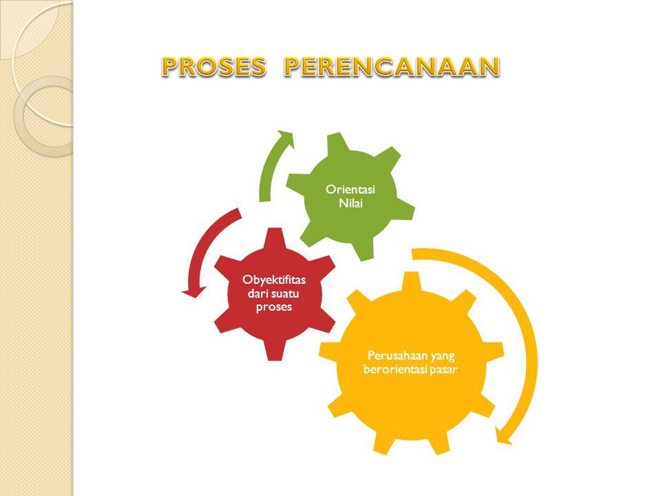 Perusahaan yang berorientasi pasar Obyektifitas dari suatu proses Orientasi Nilai