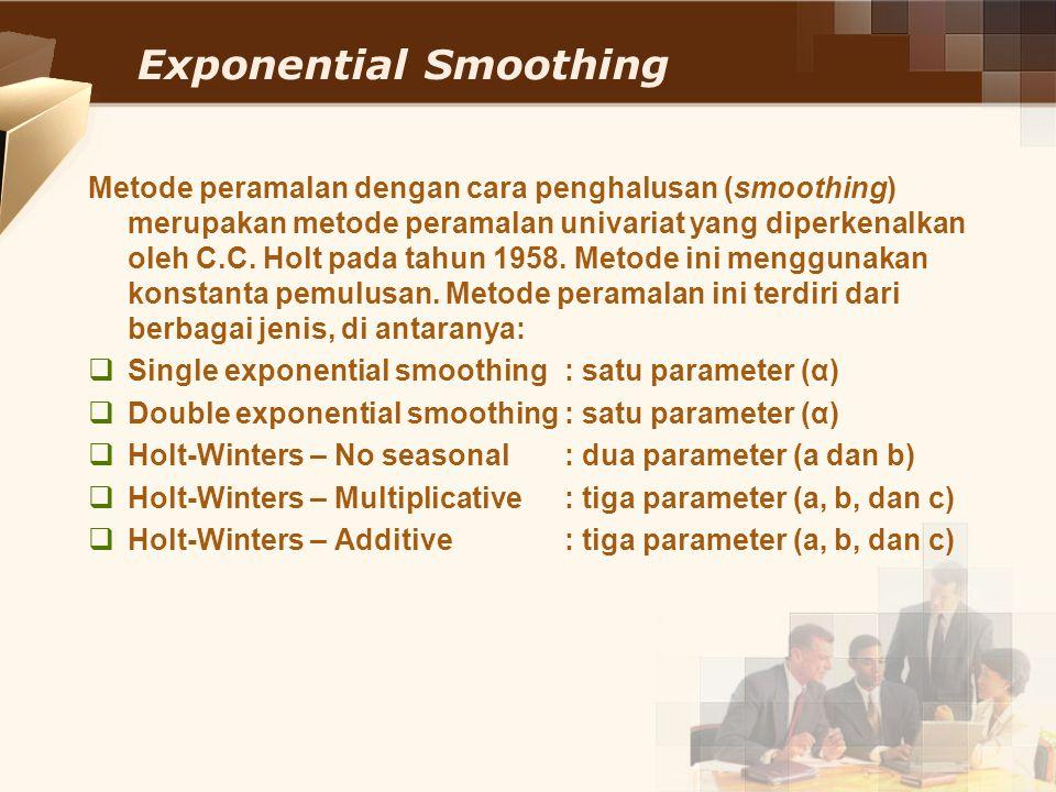 Exponential Smoothing Metode peramalan dengan cara penghalusan (smoothing) merupakan metode peramalan univariat yang diperkenalkan oleh C.C. Holt pada