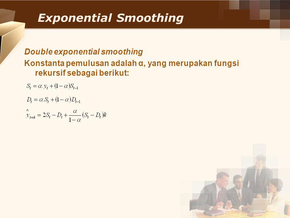 Exponential Smoothing Double exponential smoothing Konstanta pemulusan adalah α, yang merupakan fungsi rekursif sebagai berikut: