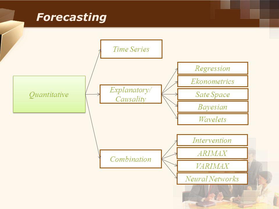 Analisis Time Series Analisis time series pertama kali diperkenalkan oleh George E.
