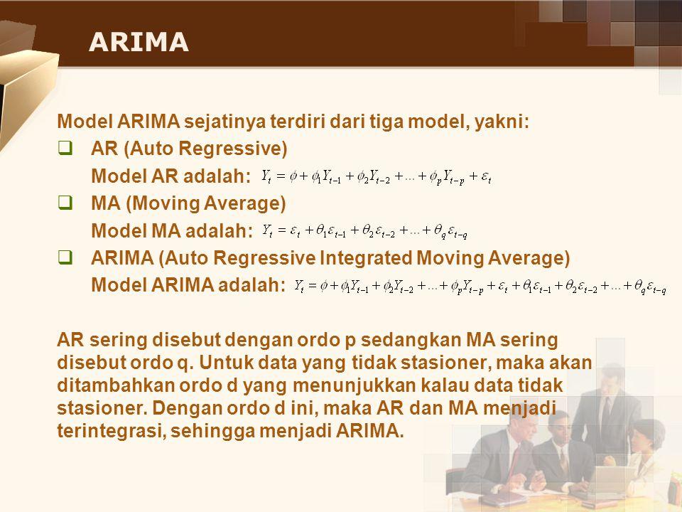 ARIMA 1.Data preparation 2.