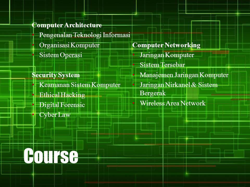 Course Computer Architecture • Pengenalan Teknologi Informasi • Organisasi Komputer • Sistem Operasi Security System • Keamanan Sistem Komputer • Ethi