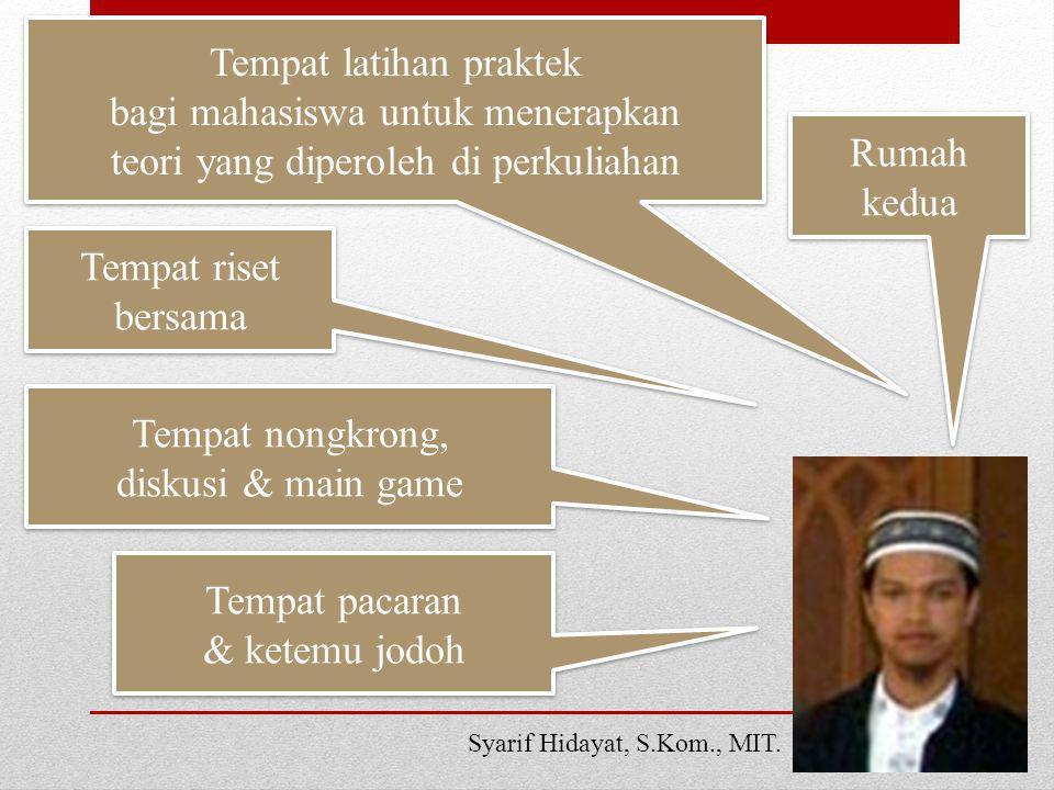 Tempat latihan praktek bagi mahasiswa untuk menerapkan teori yang diperoleh di perkuliahan Tempat latihan praktek bagi mahasiswa untuk menerapkan teor