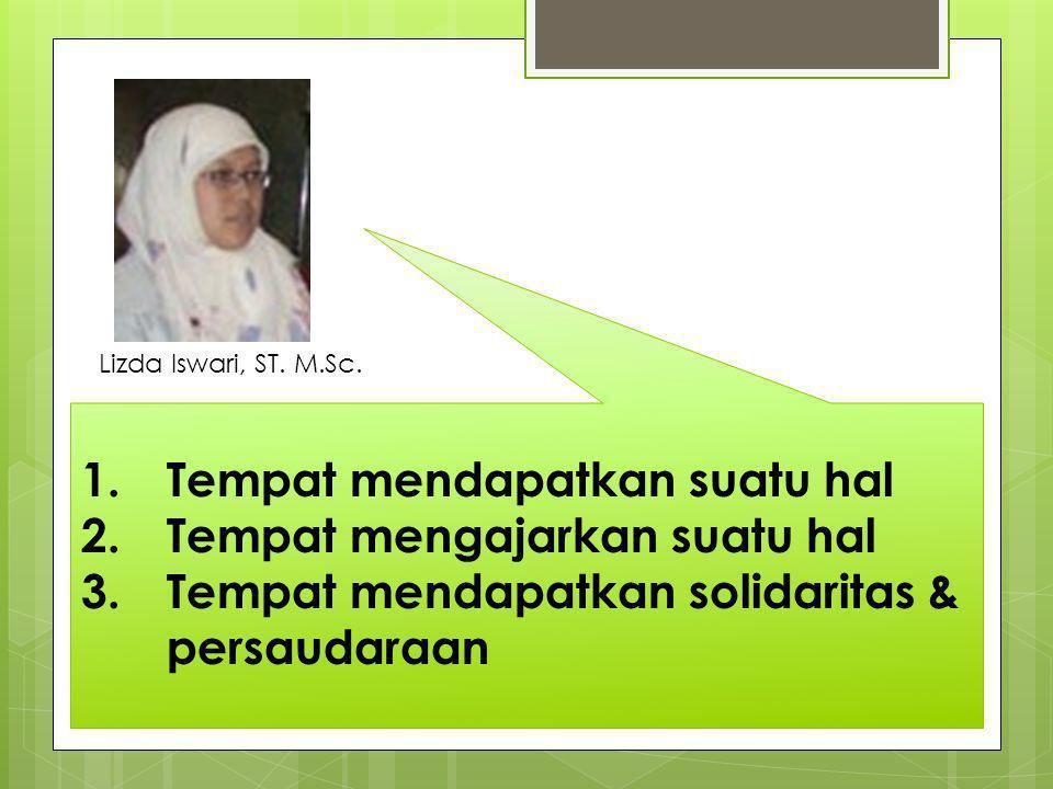 1.Tempat mendapatkan suatu hal 2.Tempat mengajarkan suatu hal 3.Tempat mendapatkan solidaritas & persaudaraan Lizda Iswari, ST. M.Sc.