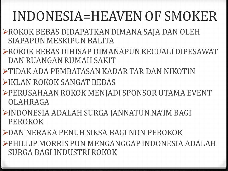 INDONESIA=HEAVEN OF SMOKER  ROKOK BEBAS DIDAPATKAN DIMANA SAJA DAN OLEH SIAPAPUN MESKIPUN BALITA  ROKOK BEBAS DIHISAP DIMANAPUN KECUALI DIPESAWAT DAN RUANGAN RUMAH SAKIT  TIDAK ADA PEMBATASAN KADAR TAR DAN NIKOTIN  IKLAN ROKOK SANGAT BEBAS  PERUSAHAAN ROKOK MENJADI SPONSOR UTAMA EVENT OLAHRAGA  INDONESIA ADALAH SURGA JANNATUN NA'IM BAGI PEROKOK  DAN NERAKA PENUH SIKSA BAGI NON PEROKOK  PHILLIP MORRIS PUN MENGANGGAP INDONESIA ADALAH SURGA BAGI INDUSTRI ROKOK