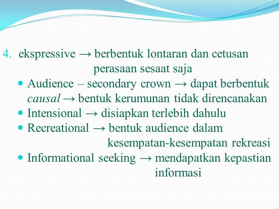 4. ekspressive → berbentuk lontaran dan cetusan perasaan sesaat saja  Audience – secondary crown → dapat berbentuk causal → bentuk kerumunan tidak di