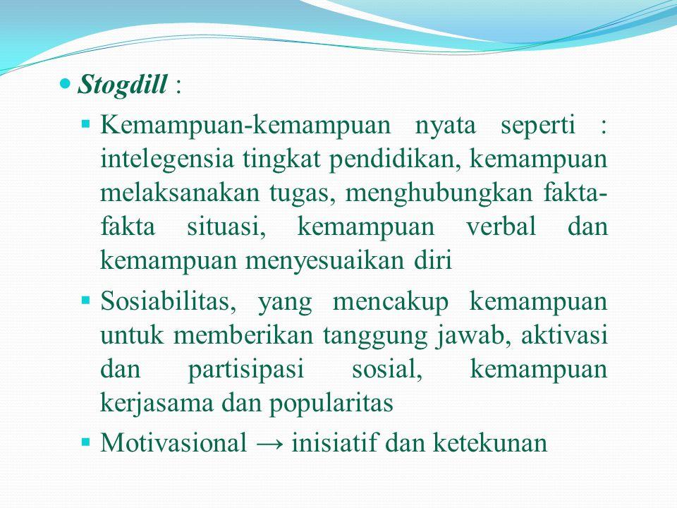  Stogdill :  Kemampuan-kemampuan nyata seperti : intelegensia tingkat pendidikan, kemampuan melaksanakan tugas, menghubungkan fakta- fakta situasi,