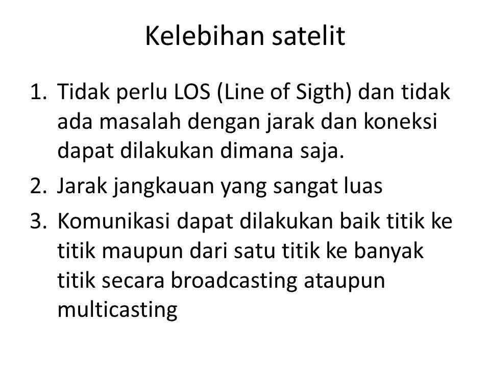 Kelebihan satelit 1.Tidak perlu LOS (Line of Sigth) dan tidak ada masalah dengan jarak dan koneksi dapat dilakukan dimana saja. 2.Jarak jangkauan yang
