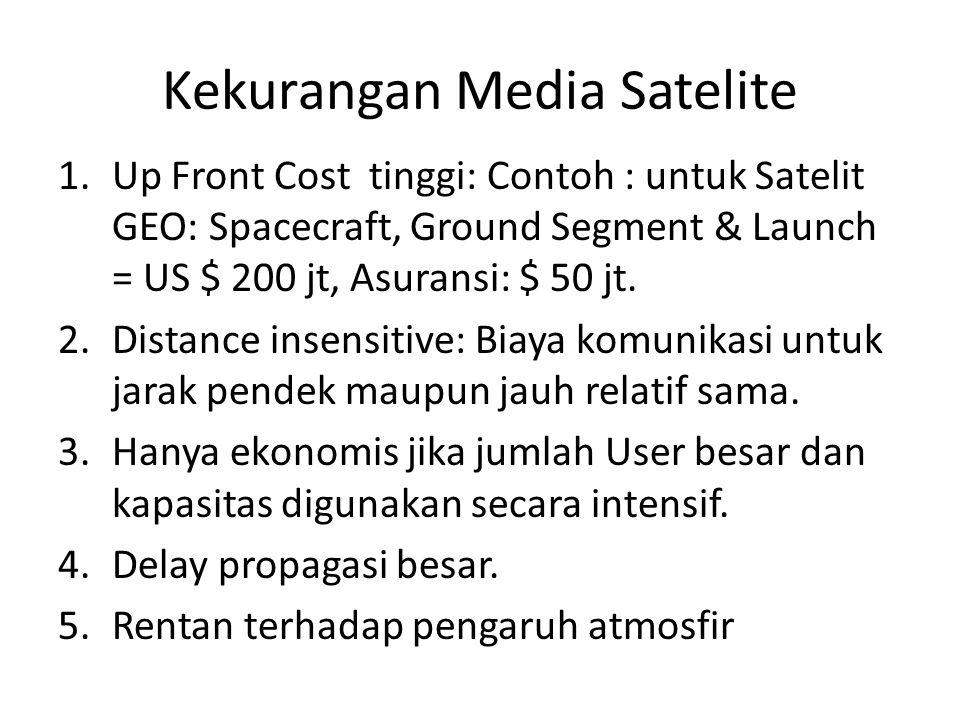 Kekurangan Media Satelite 1.Up Front Cost tinggi: Contoh : untuk Satelit GEO: Spacecraft, Ground Segment & Launch = US $ 200 jt, Asuransi: $ 50 jt. 2.