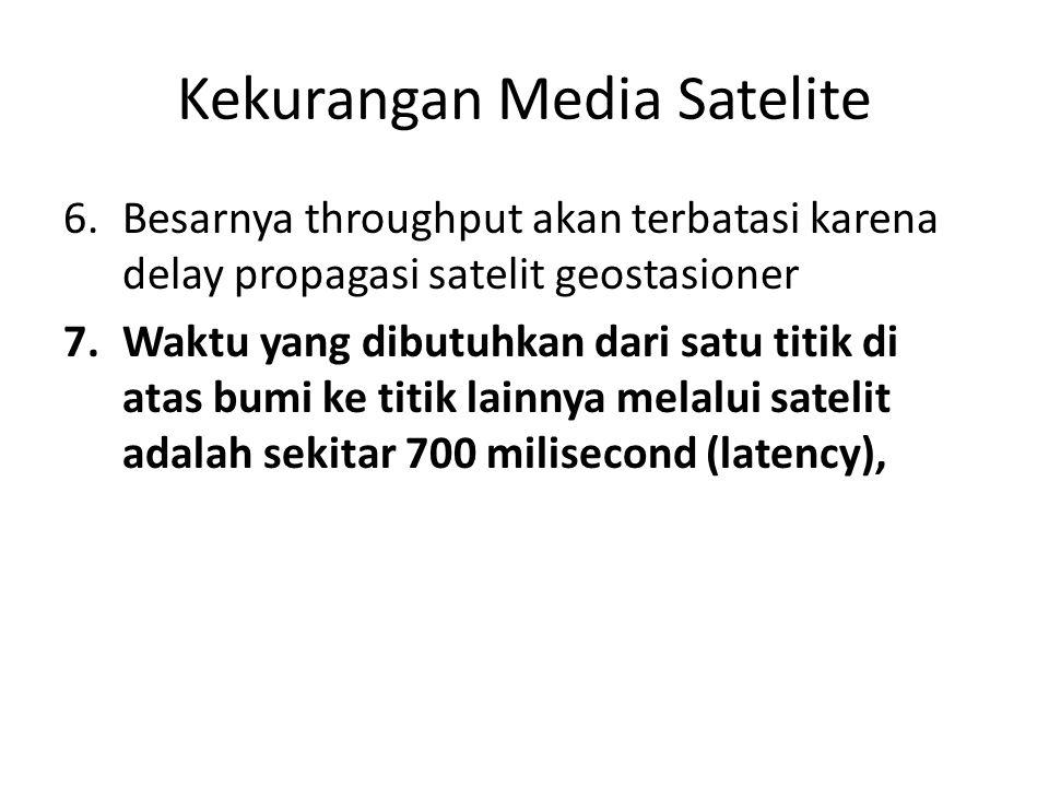 Kekurangan Media Satelite 6.Besarnya throughput akan terbatasi karena delay propagasi satelit geostasioner 7.Waktu yang dibutuhkan dari satu titik di
