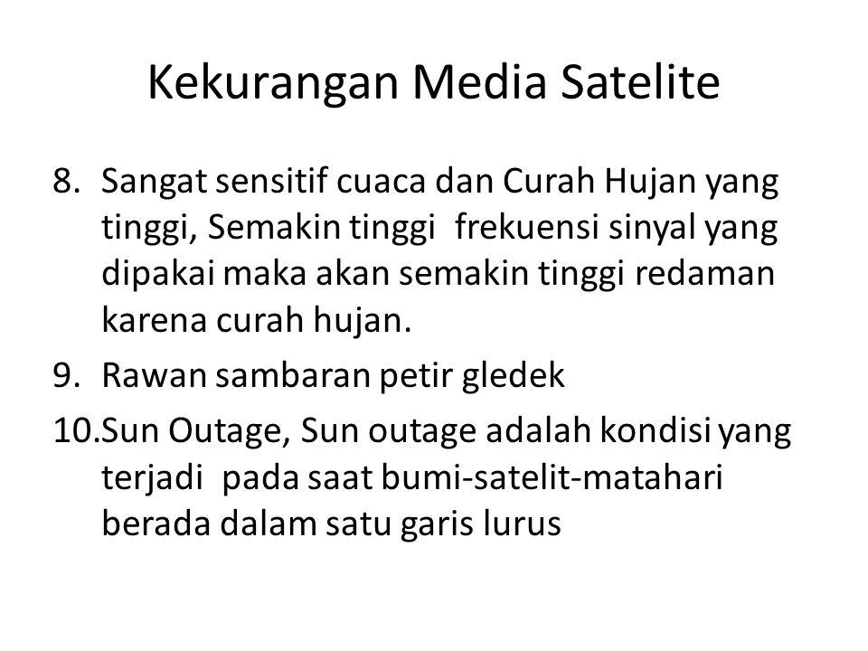 Kekurangan Media Satelite 8.Sangat sensitif cuaca dan Curah Hujan yang tinggi, Semakin tinggi frekuensi sinyal yang dipakai maka akan semakin tinggi r